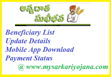AP Annadatha Sukhibhava Beneficiary List Download