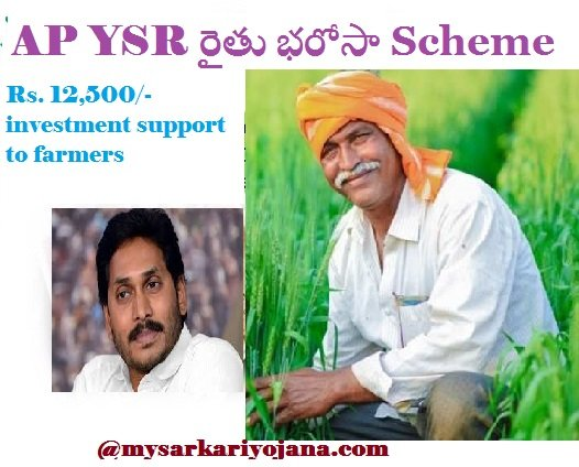 AP YSR Rythu Bharosa Scheme Online Registration, Beneficiary List